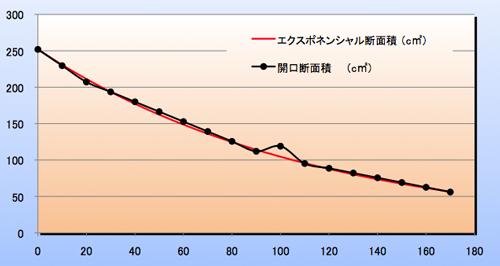 ATLSGraph.png