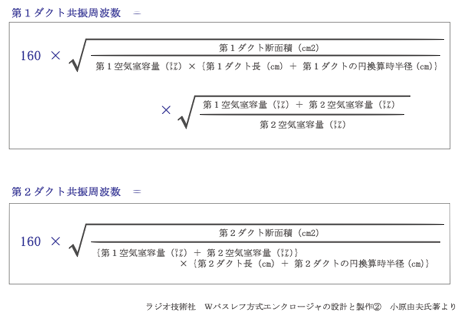 ダブルバスレフ計算.png