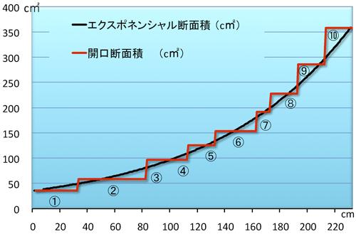 ホーングラフ6×6.png