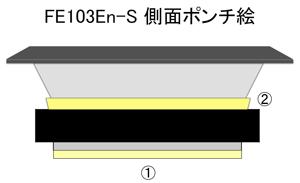 FE103En-S側面ポンチ絵.png