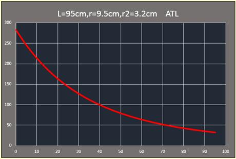 SIM graph.png
