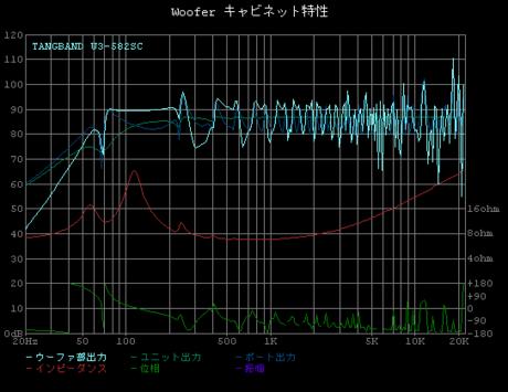 SIM w3-582sc 100cm.png