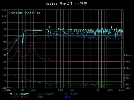 Ver.5 Sim 9.5 graph.png